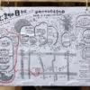 東日本大震災復興支援「はじまりの日」
